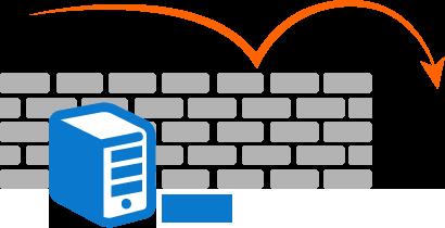 تغییرات در تنظیمات DNS شبکه مرکز داده در داخل کشور