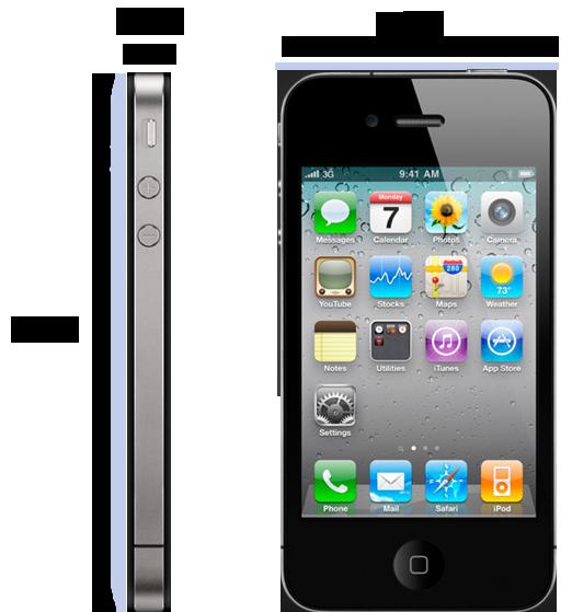 هزینه های واقعی تلفن همراه آیفون ( iPhone )