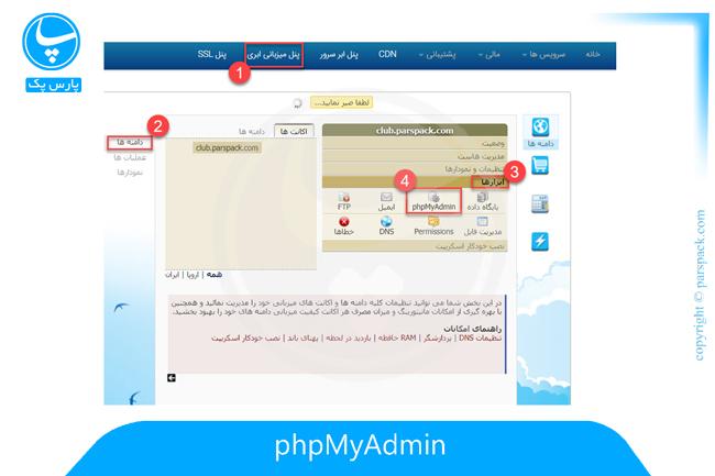 ورود به phpmyadmin از کنترل پنل پارس پک
