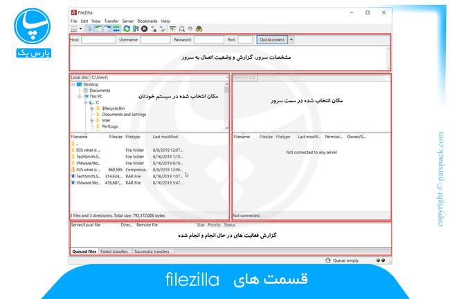 بخش های مختلف filezilla