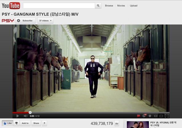 تاریخچه یوتیوب ؛ هر دقیقه ۷۲ ساعت فیلم بر روی یوتیوب آپلود می شود!