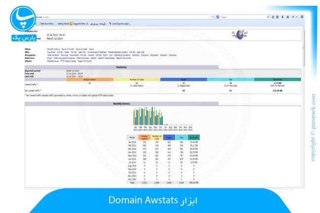 مشاهده اطلاعات با ابزار domain awstas