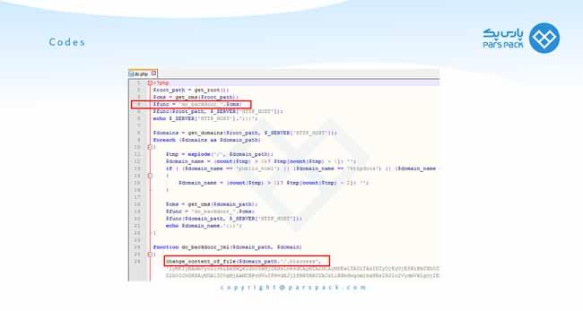 کدهای مخرب برای هک سایت