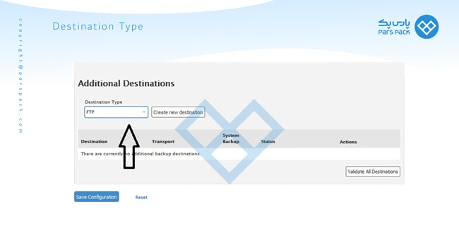 destination type