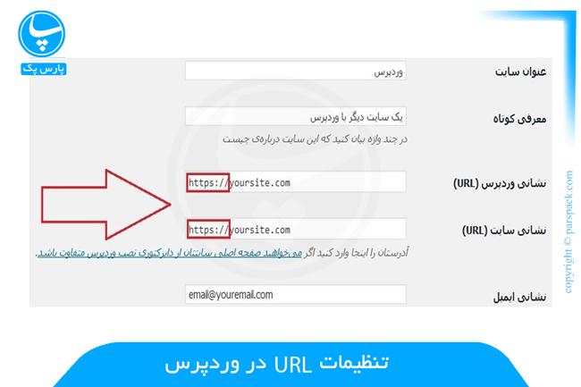 تنظیمات Url وردپرس