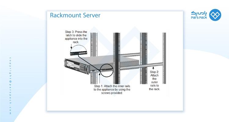 سرور های Rackmount